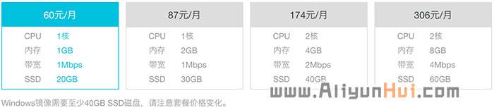 阿里云轻量应用服务器价格表收费标准-阿里云轻量应用服务器