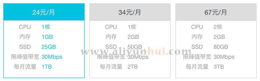 轻量应用服务器优惠30M宽带24元/月年付只要288元-阿里云轻量服务器