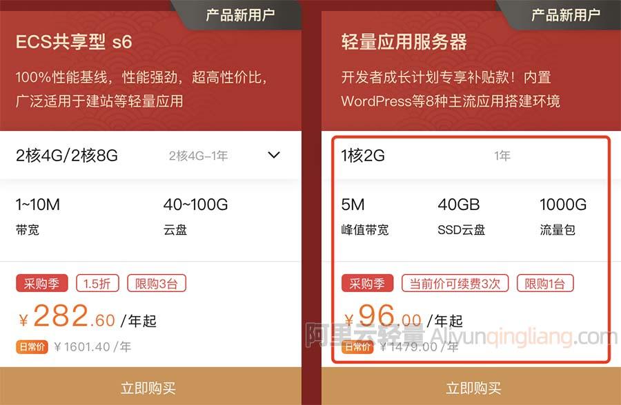 阿里云1核2G轻量应用服务器优惠价96元一年5M峰值带宽